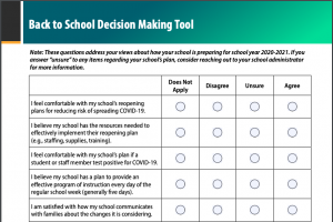 School Decision-Making Tool - Families as Allies