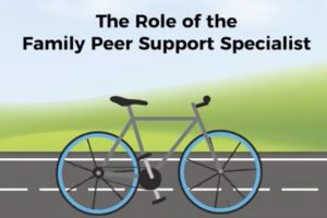 Parent Peer Support: Opportunities in Mental Health