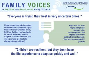 Families Speak Out on Schools and Mental Health